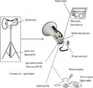 Мегафон ручной SHOW ER68